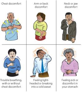 symptoms01